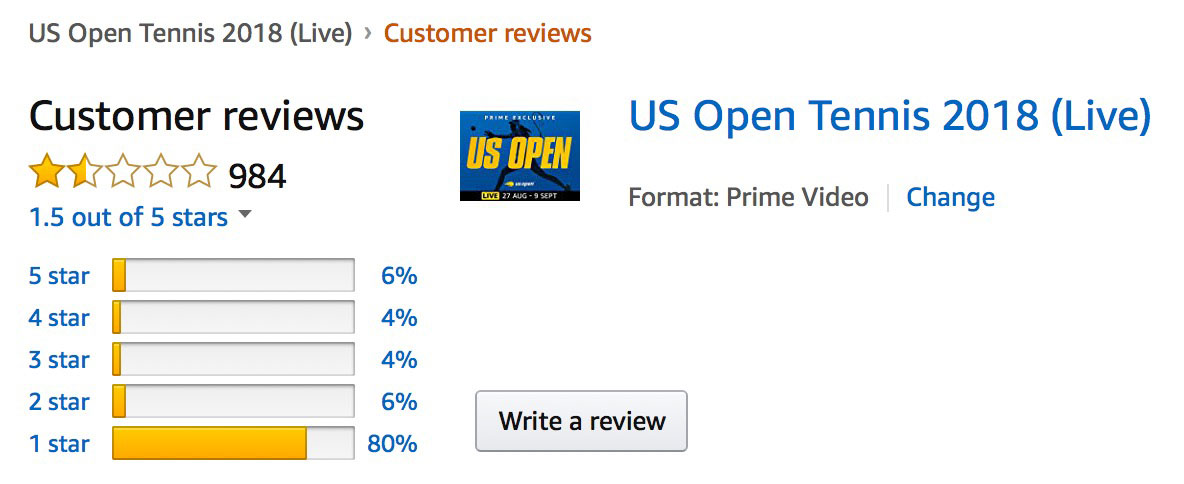 Review of Amazon UK viewer