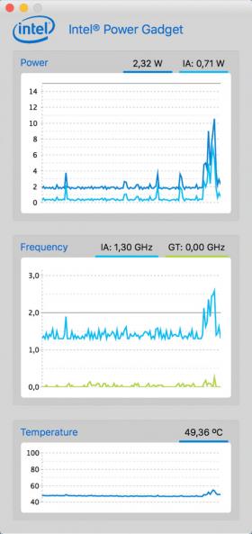 Intel Power Gadget Monitors Your Mac's Energy Usage