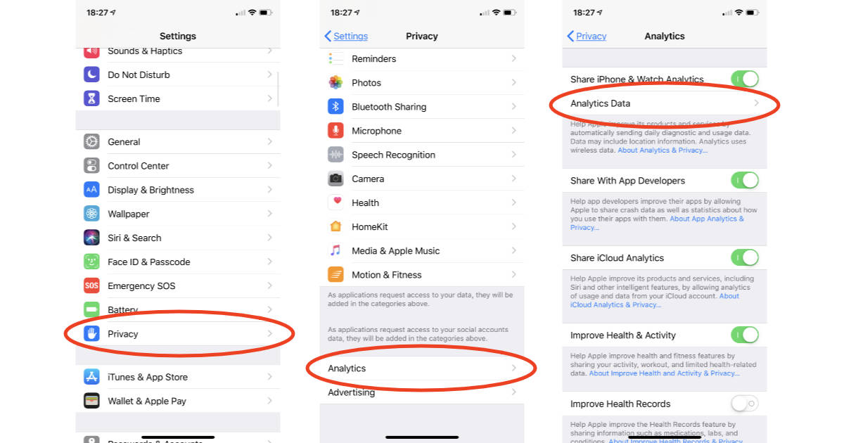 iOS Analytics Data details app and system crashes on iPhone and iPad