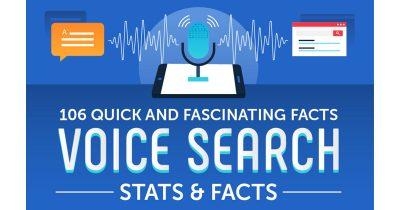 Voice Search Infographic