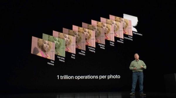 Phil Schiller: A trillion operations per photo.