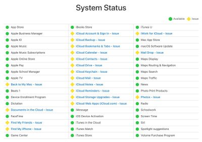 Apple iCloud System Status on October 23rd, 2018