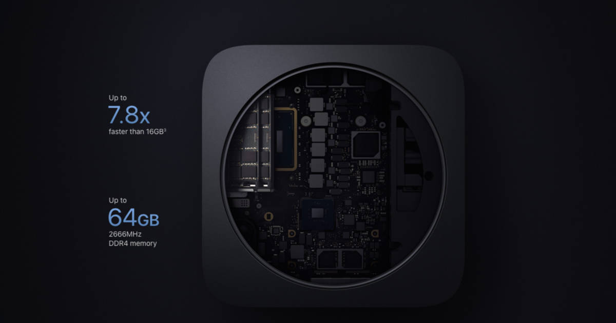 2018 Mac mini with RAM slots users can access