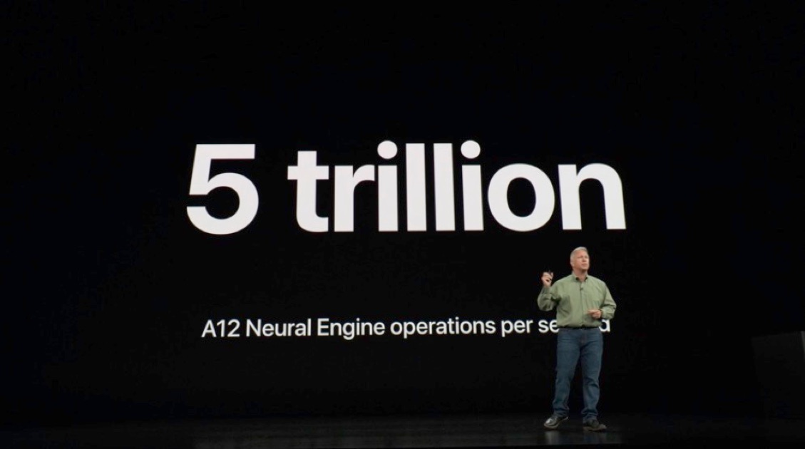 Neural Engine: 5 TFLOPS