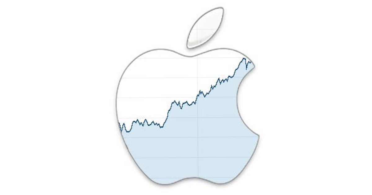 Investors Might Now be Valuing Apple Stock Properly