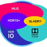HDR For 4K/UHD TV: These Cool Diagrams Walk Us Through It