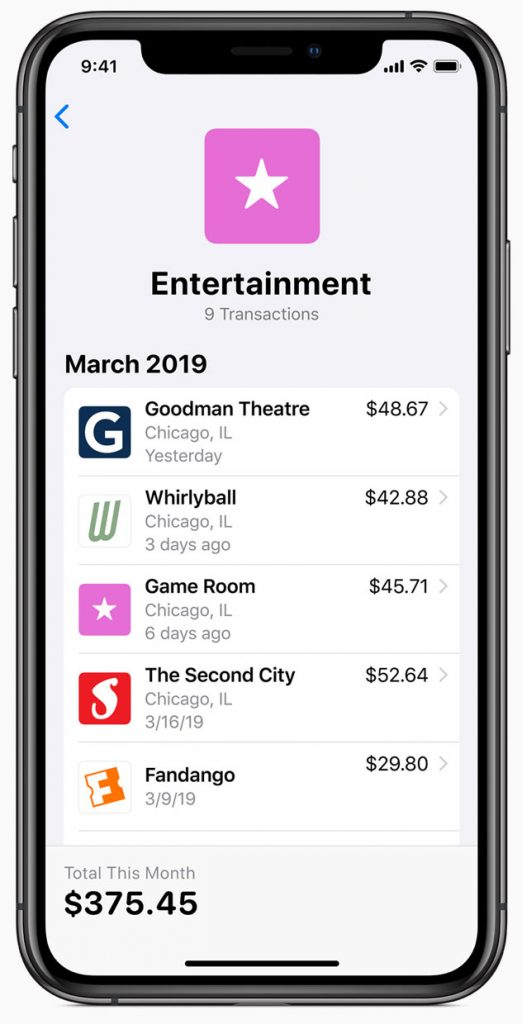 apple Card Entertainment Report