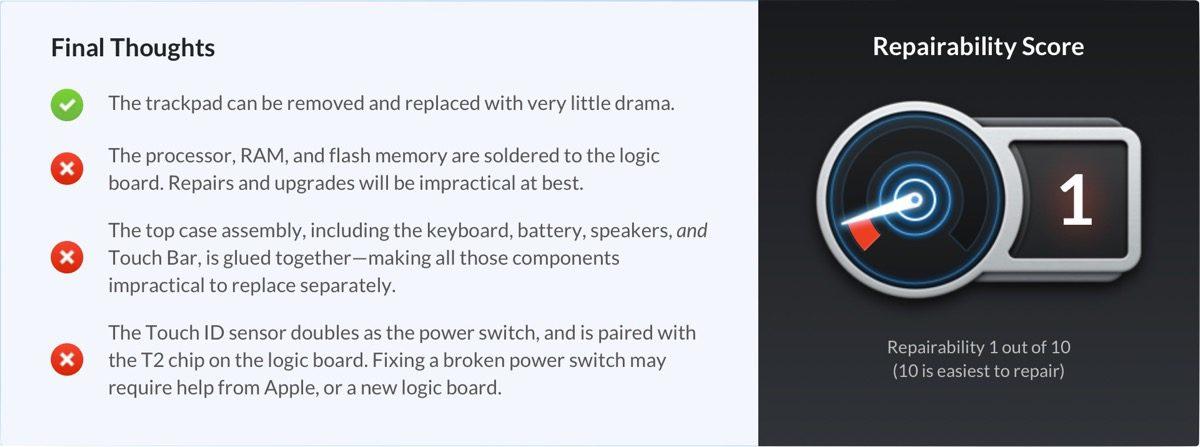 2019 MacBook Pro teardown score