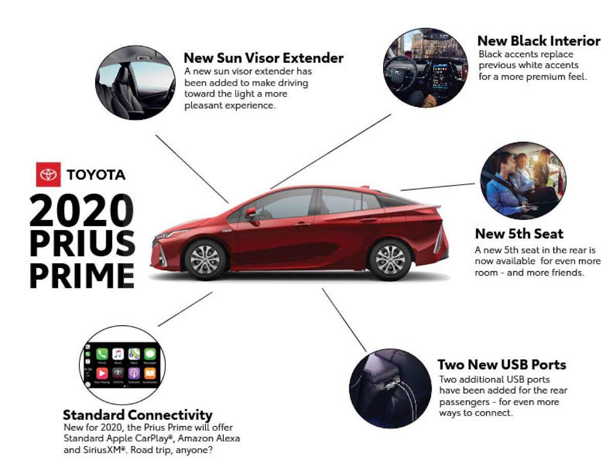Image of Toyota 2020 Prius prime