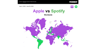 Voxnest Podcast June Update