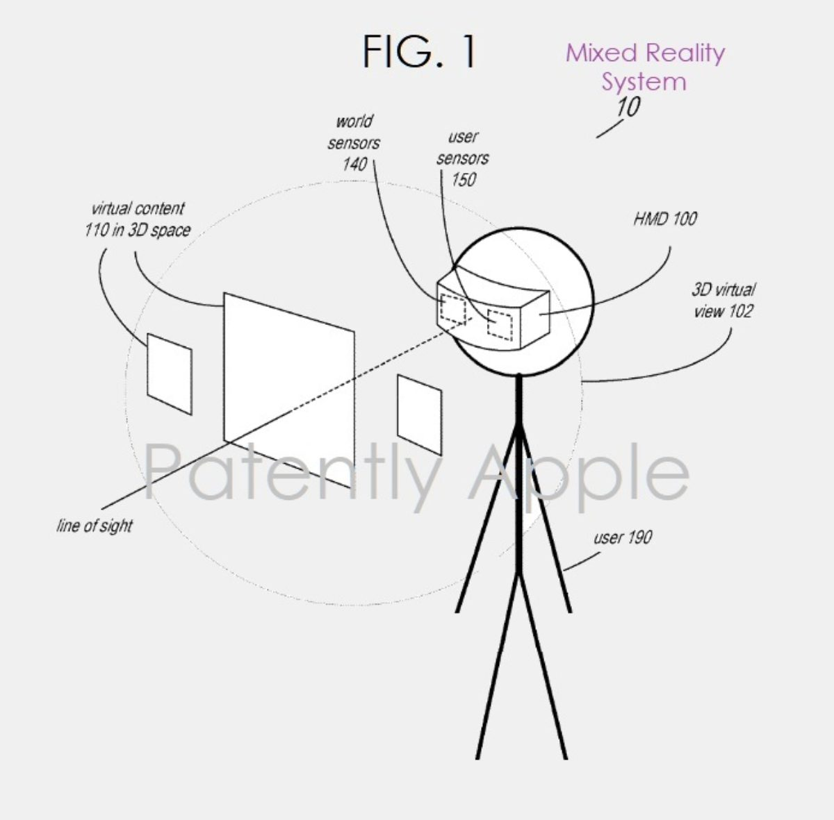 mixed reality sensory system apple patent