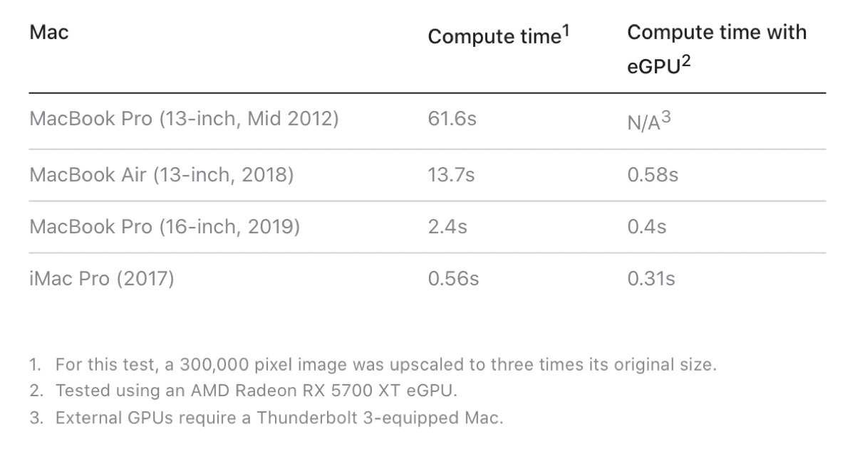 Testing compute speeds of ML Super Resolution
