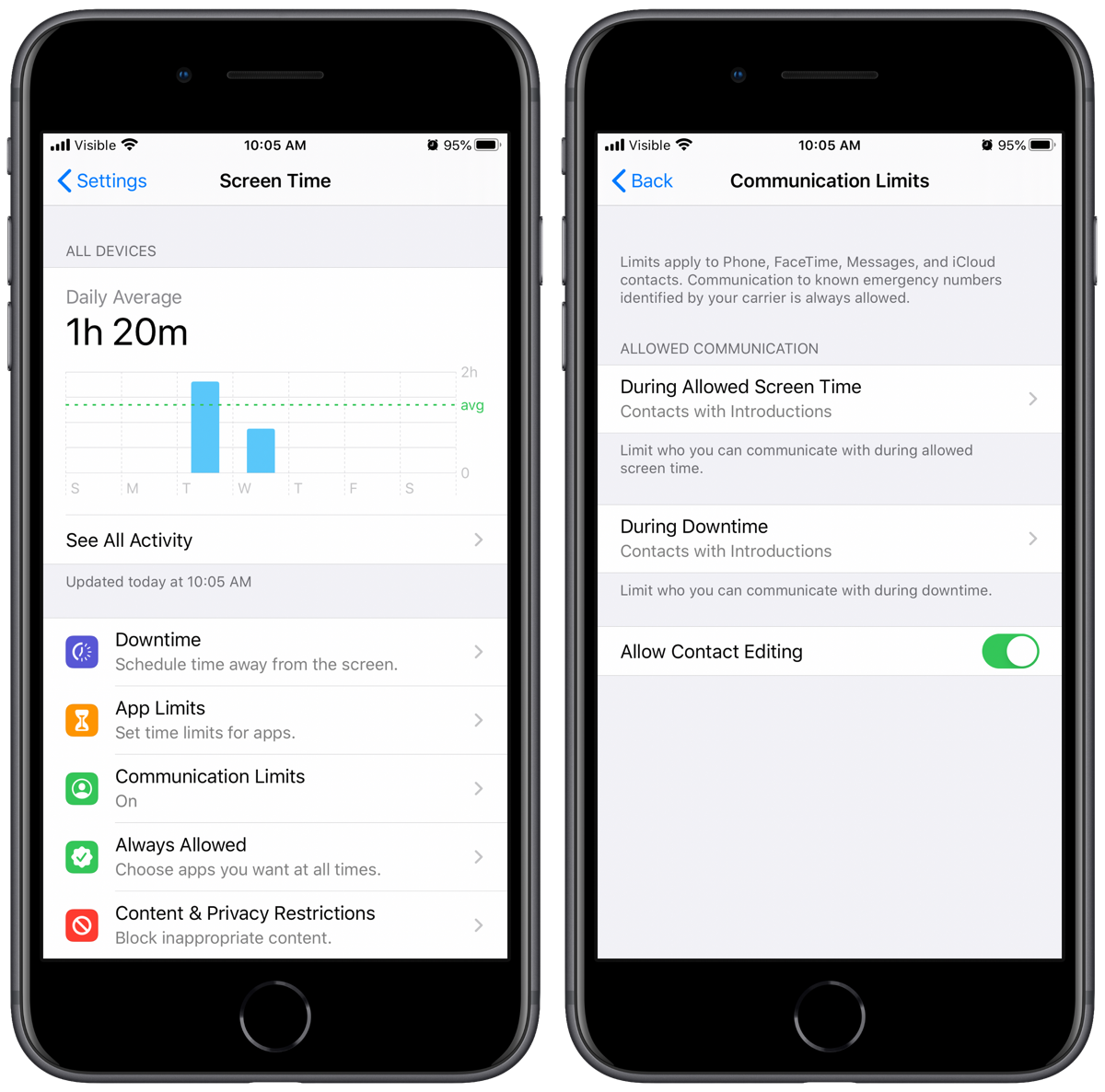 Screenshot of screen time communication limits in iOS 13.3