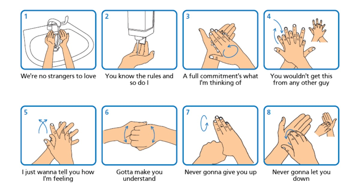 How to Figure Out The Correct Length of Time for Hand Washing