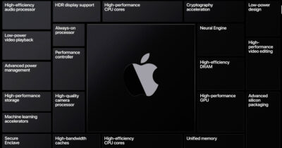 Apple Silicon slide from WWDC 2020 keynote