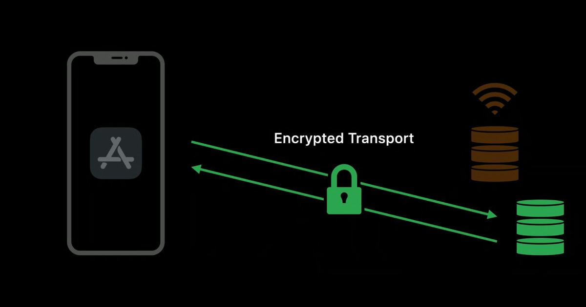 Slide from encrypted DNS WWDC20