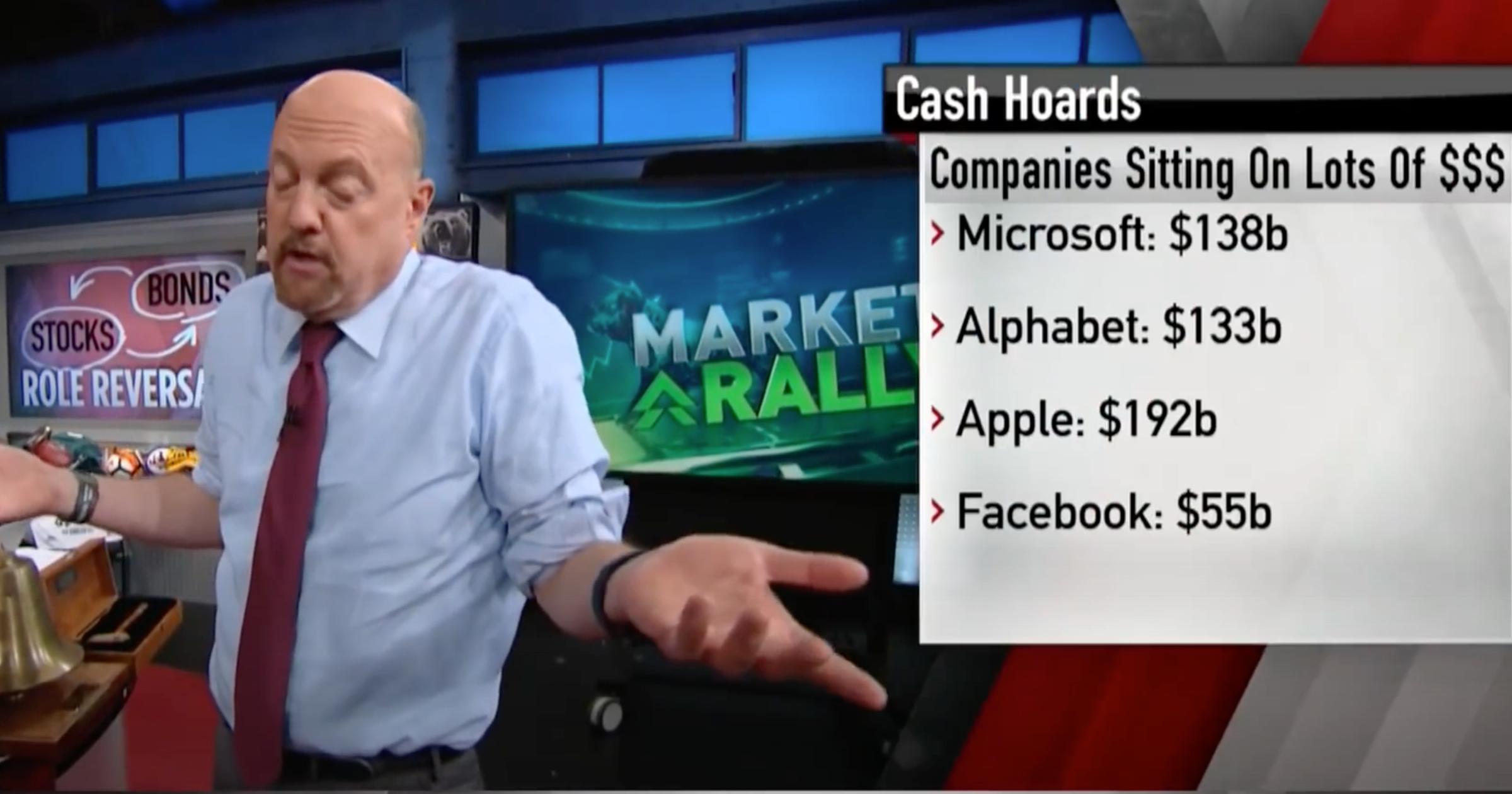 Jim Cramer Stocks Bonds