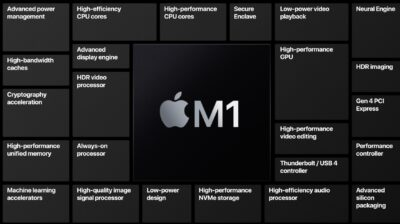M1 Features