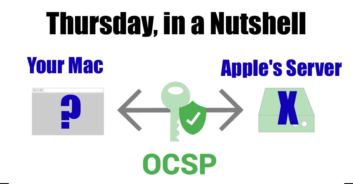 Apple's OSCP Failure