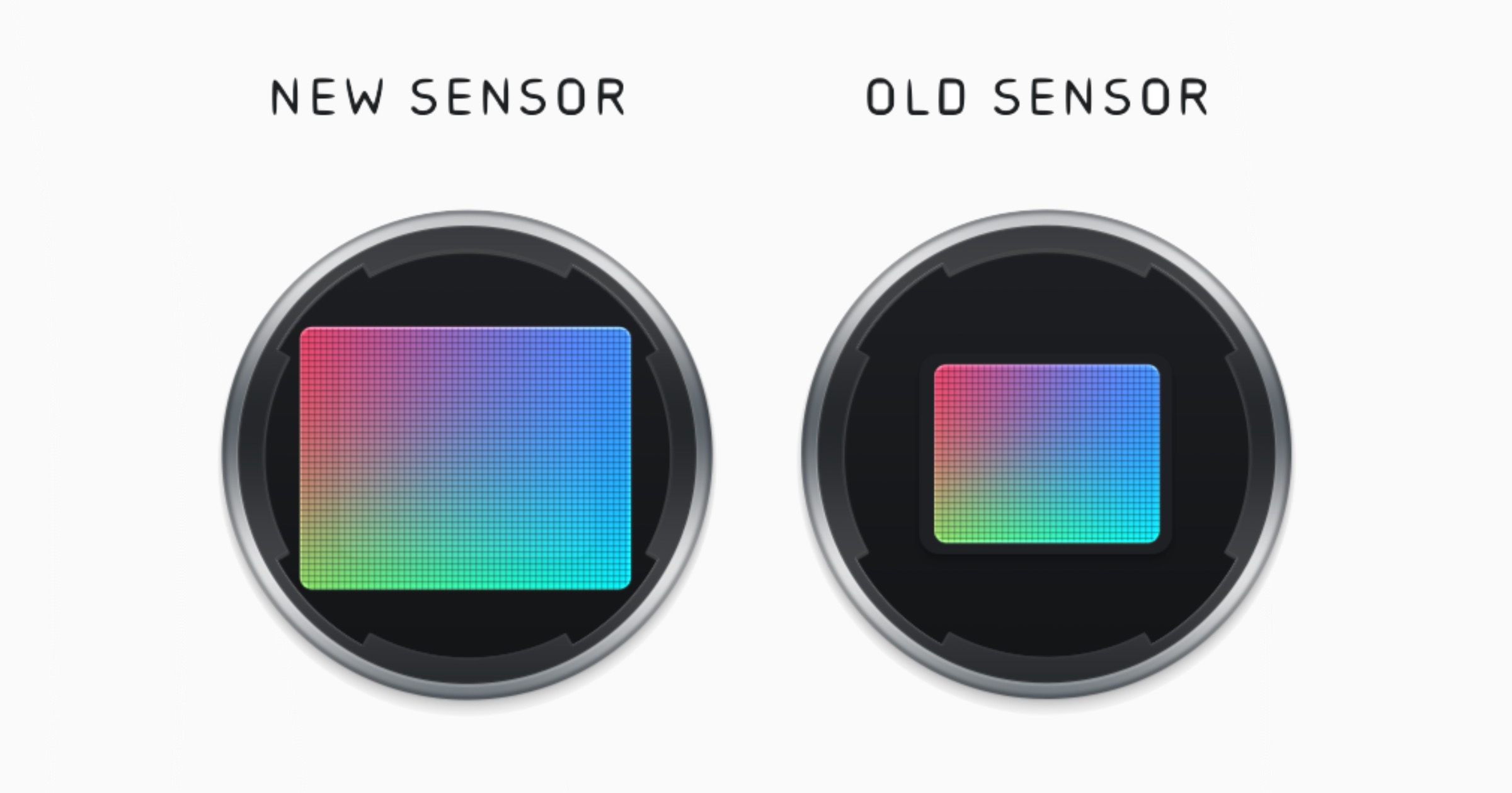 iPhone 12 pro max sensor difference