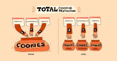 Firefox total cookie protection