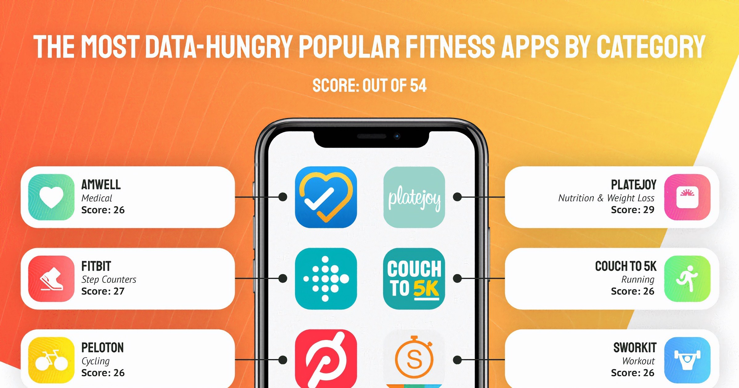 Data hungry apps-2