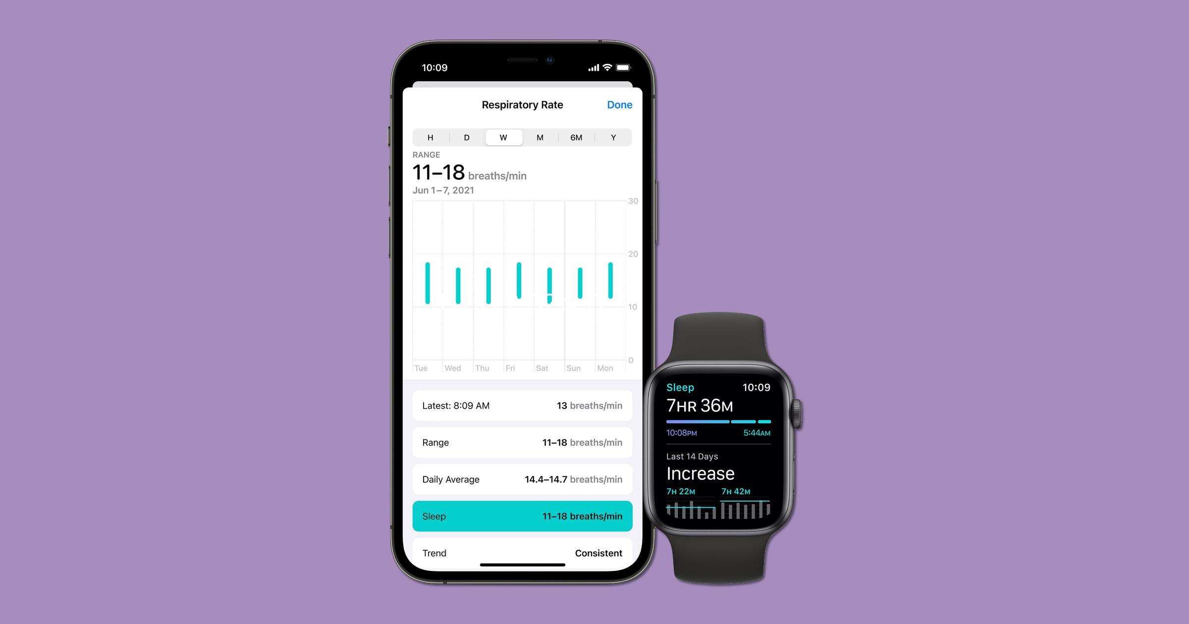iOS 15 respiratory rate tracking