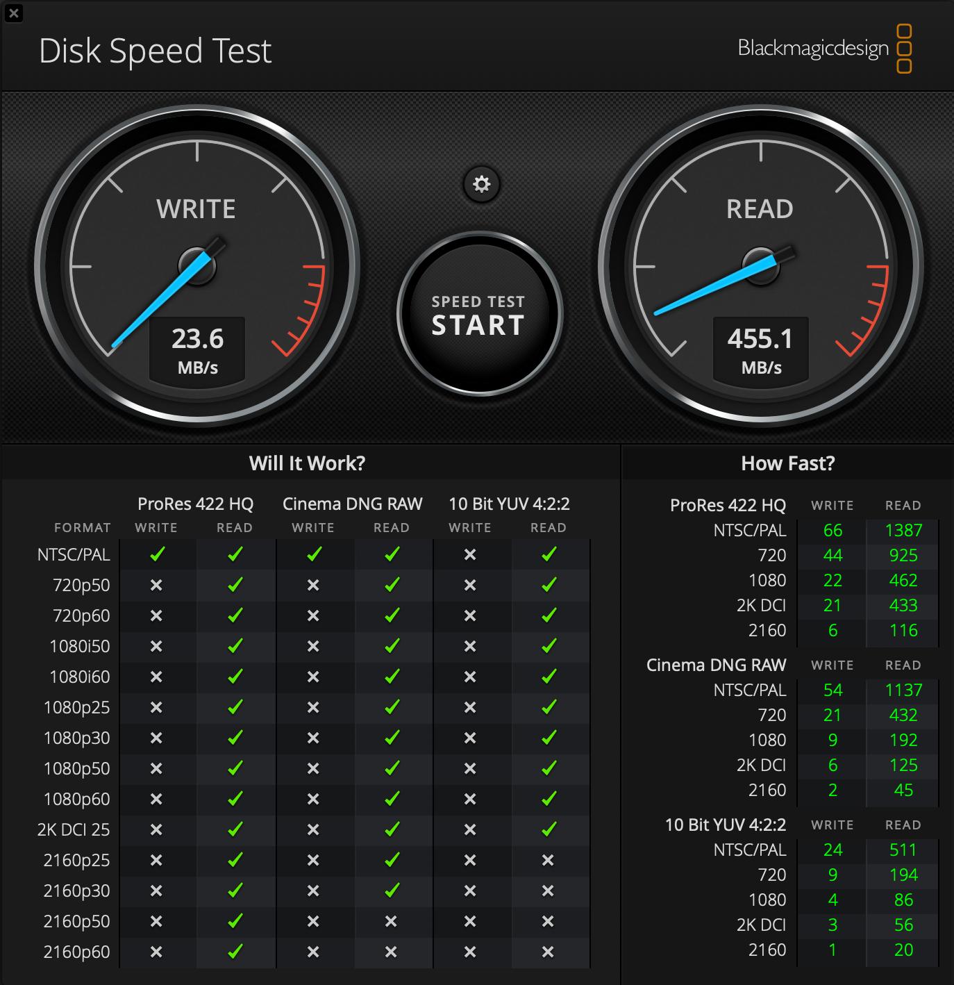 VPN server on Synology – NAS Q&A – Synology, Drobo, QNAP